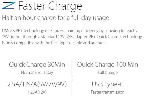 UMiZ-fastcharge