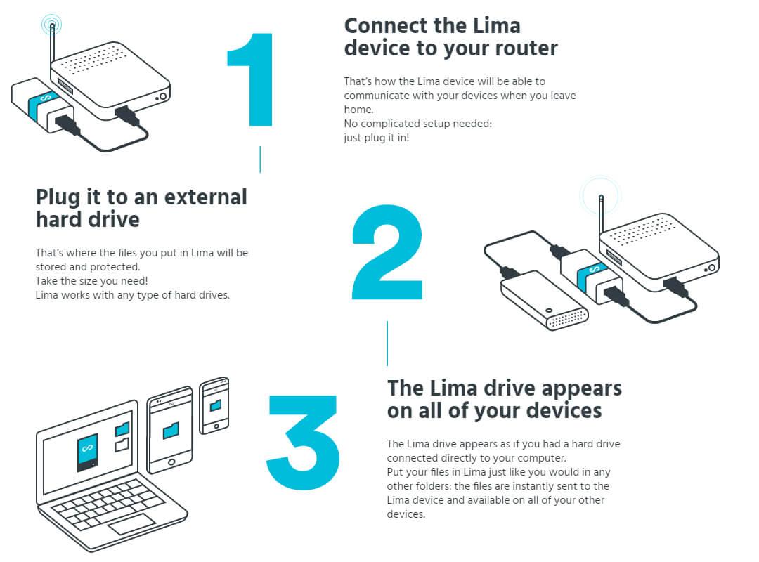 Lima Ultra - how-to setup cryovex