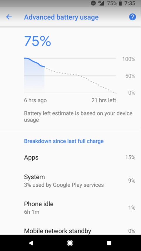Google Device Health Service 3