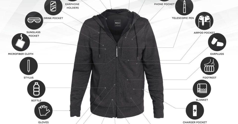 BAUBAX 2.0 Jacket 25 Features! 1