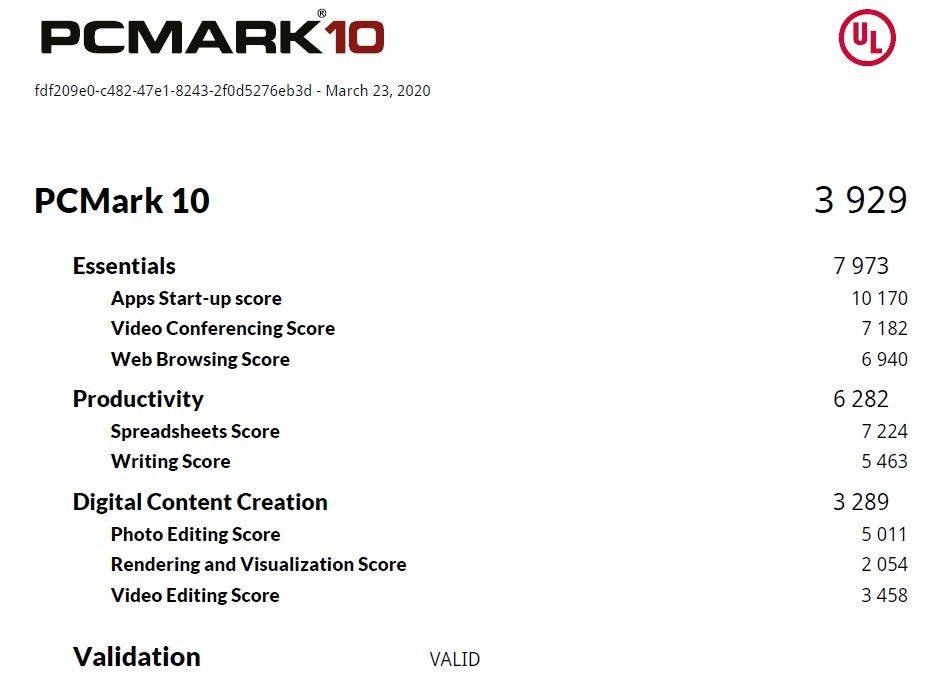 LG Gram 15 Review PassMark 10