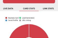 Mobilo Card APP 3